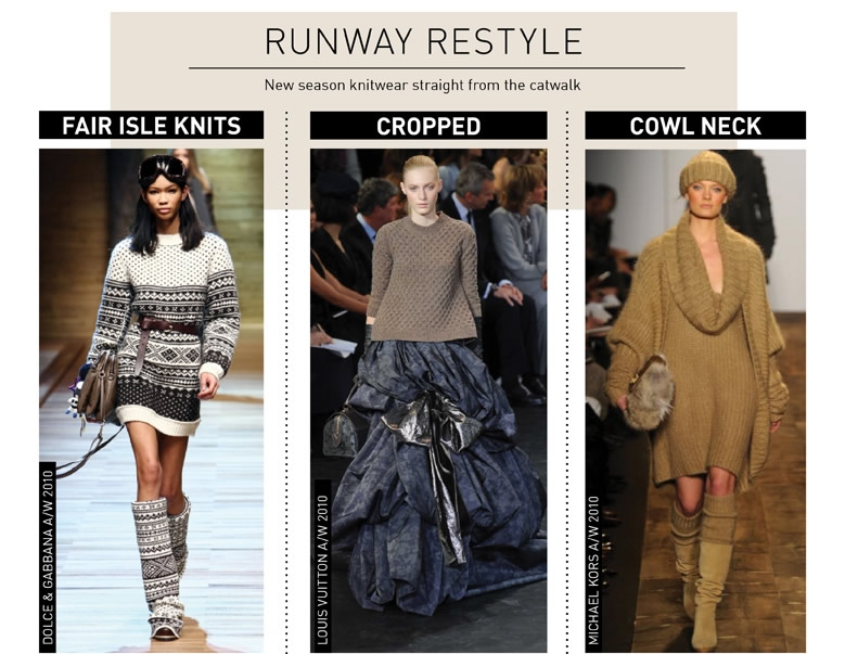 Runway Restyle - New Season knitwear straight from the catwalk